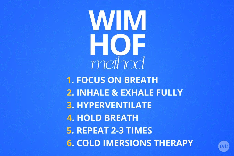 Wim Hof Method Steps Infographic