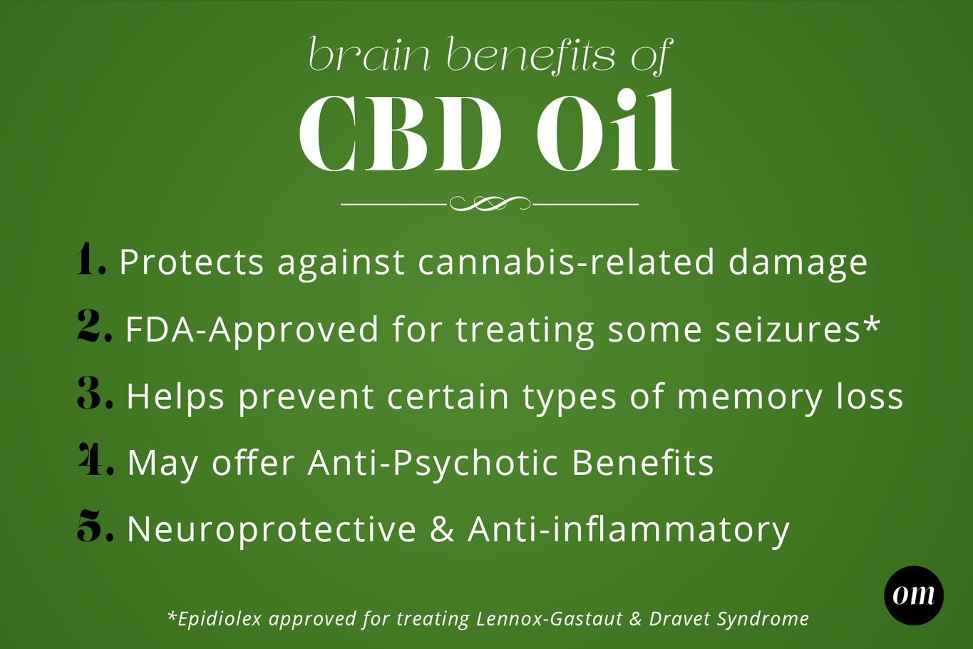 CBD Oil Brain Benefits Infographic