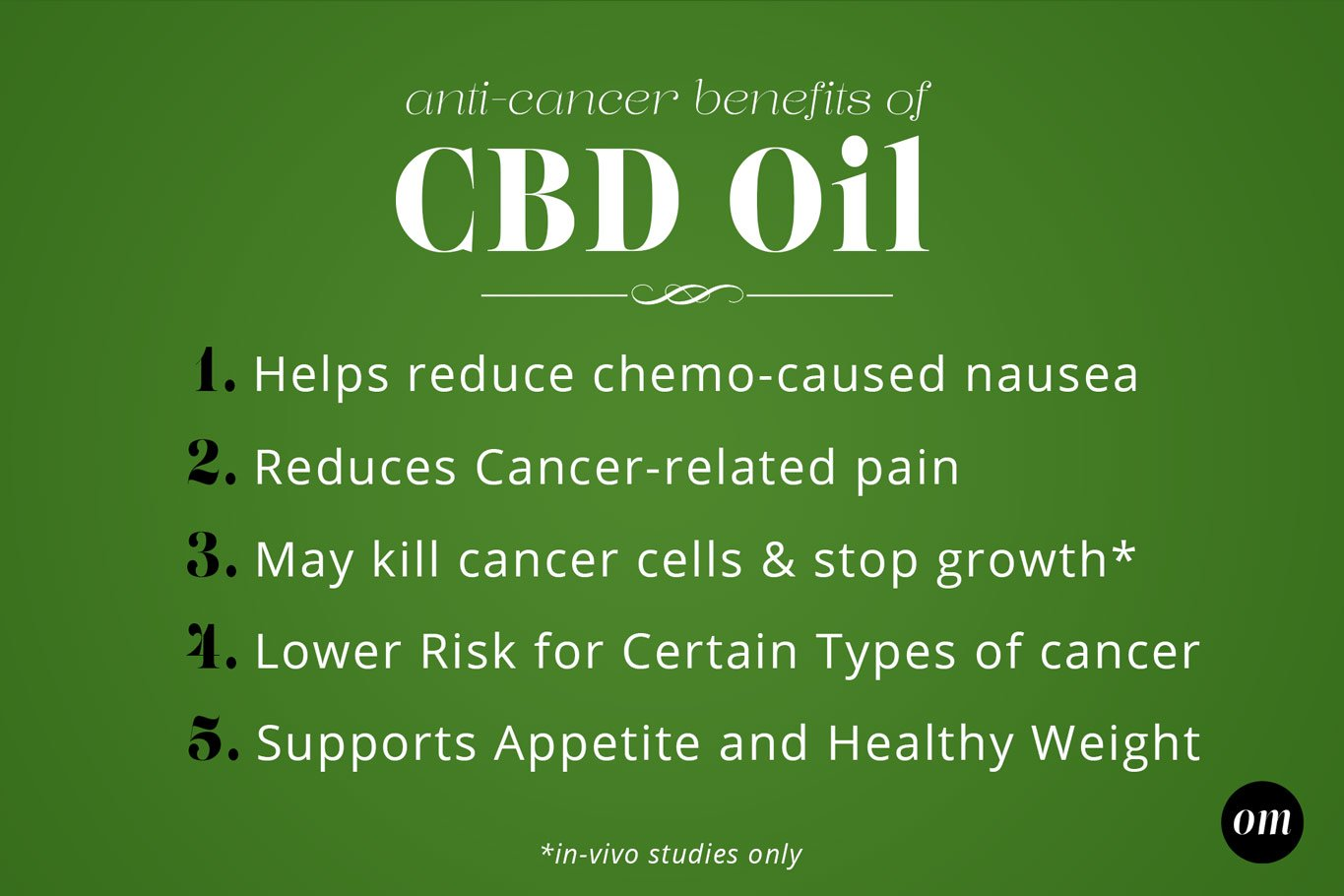 CBD Oil anti-cancer benefits infographic