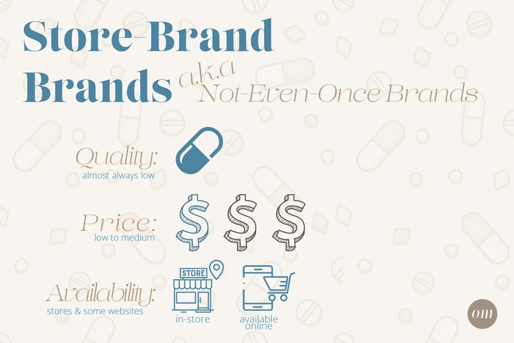 store brand supplement brands infographic